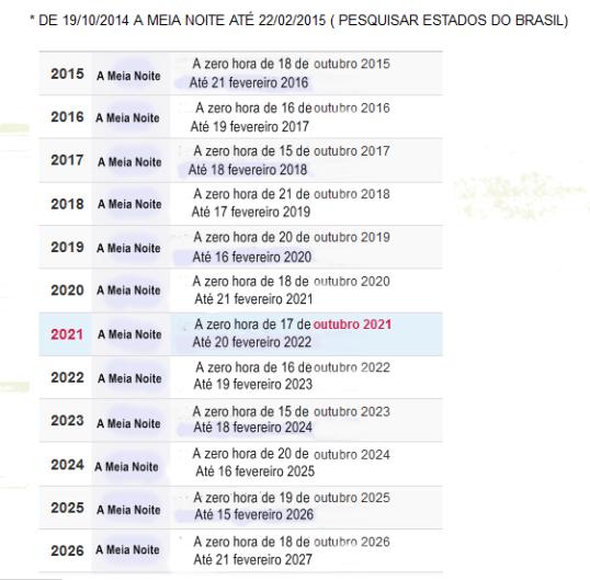 Tabela HV 2015