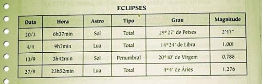 tabela lua 15 2eclipse222