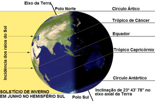 solsticio-inverno-sul-junho