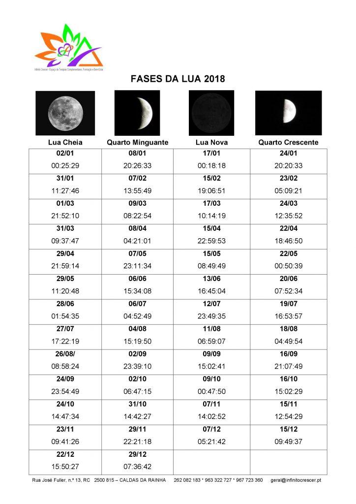 Infinito-Crescer-2018_Fases-da-Lua-2018-724x1024