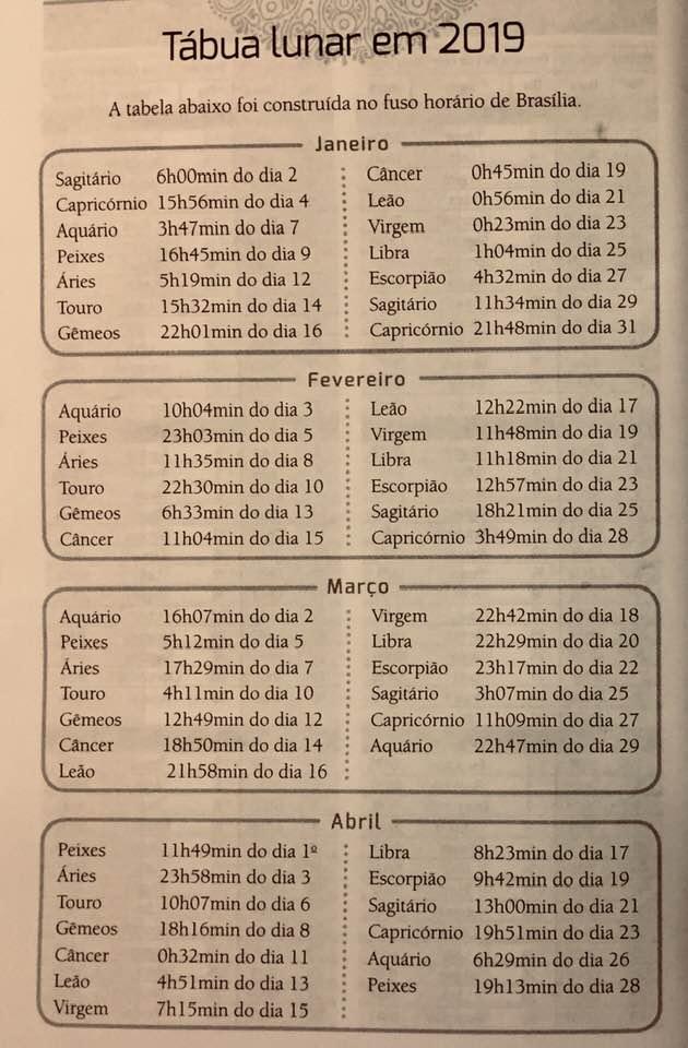 luanossignos19 2