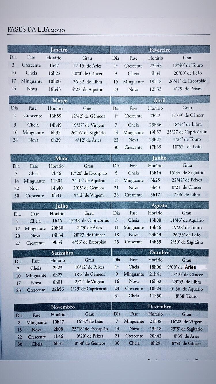 tabela-fases-da-lua-2020